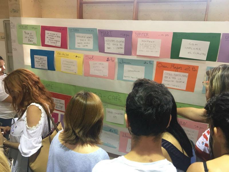 Elaborant mapa de sessions