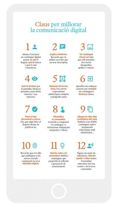 Magnet_infografia_comunicacio-digital